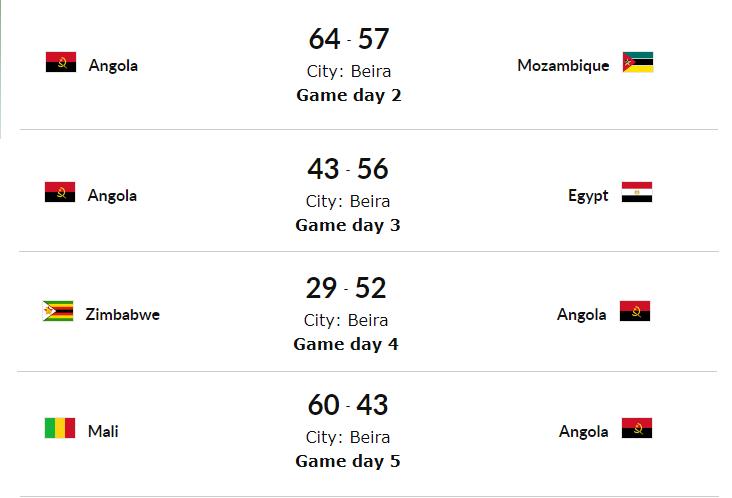 Afrobasket U16 Angola Games